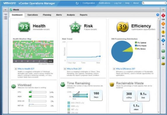 VMware vCenter Operations Management Suite – 5.0